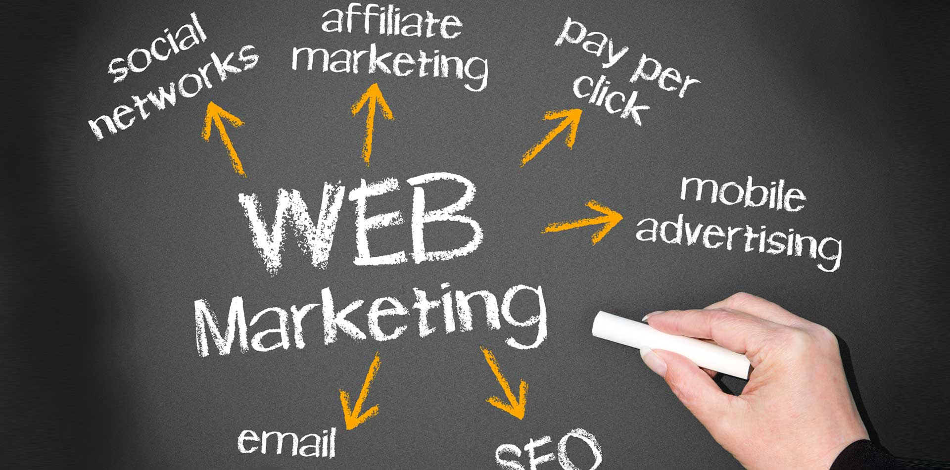 Agenzia Web Marketing Prato
