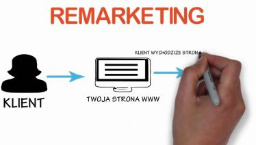 Remarketing you tube