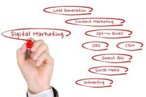 Digital Marketing: cos'è?